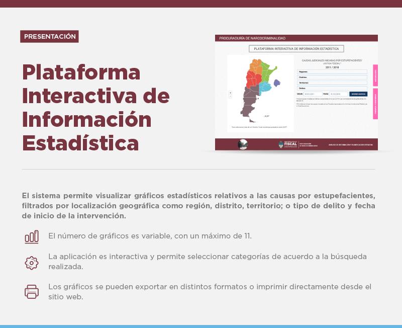 Plataforma Estadística Procunar